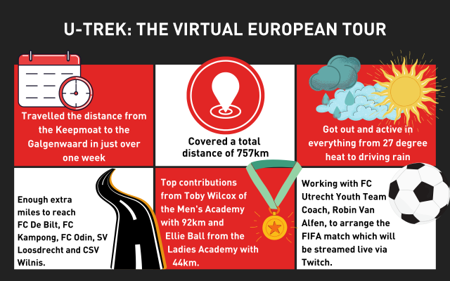 U-TREK: Students and staff smash virtual tour travel target in just one week