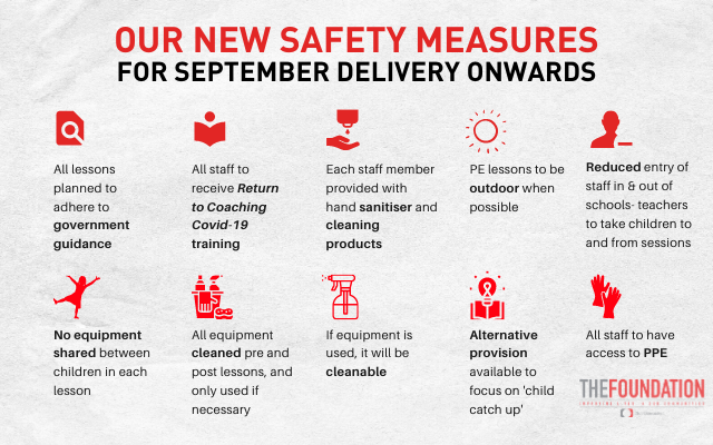 Foundation announce new safety measures and alternative provisions for 2020/21 academic year delivery